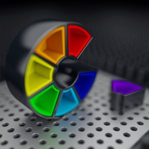 OH37 color wheel in 3D art direction with bright colors